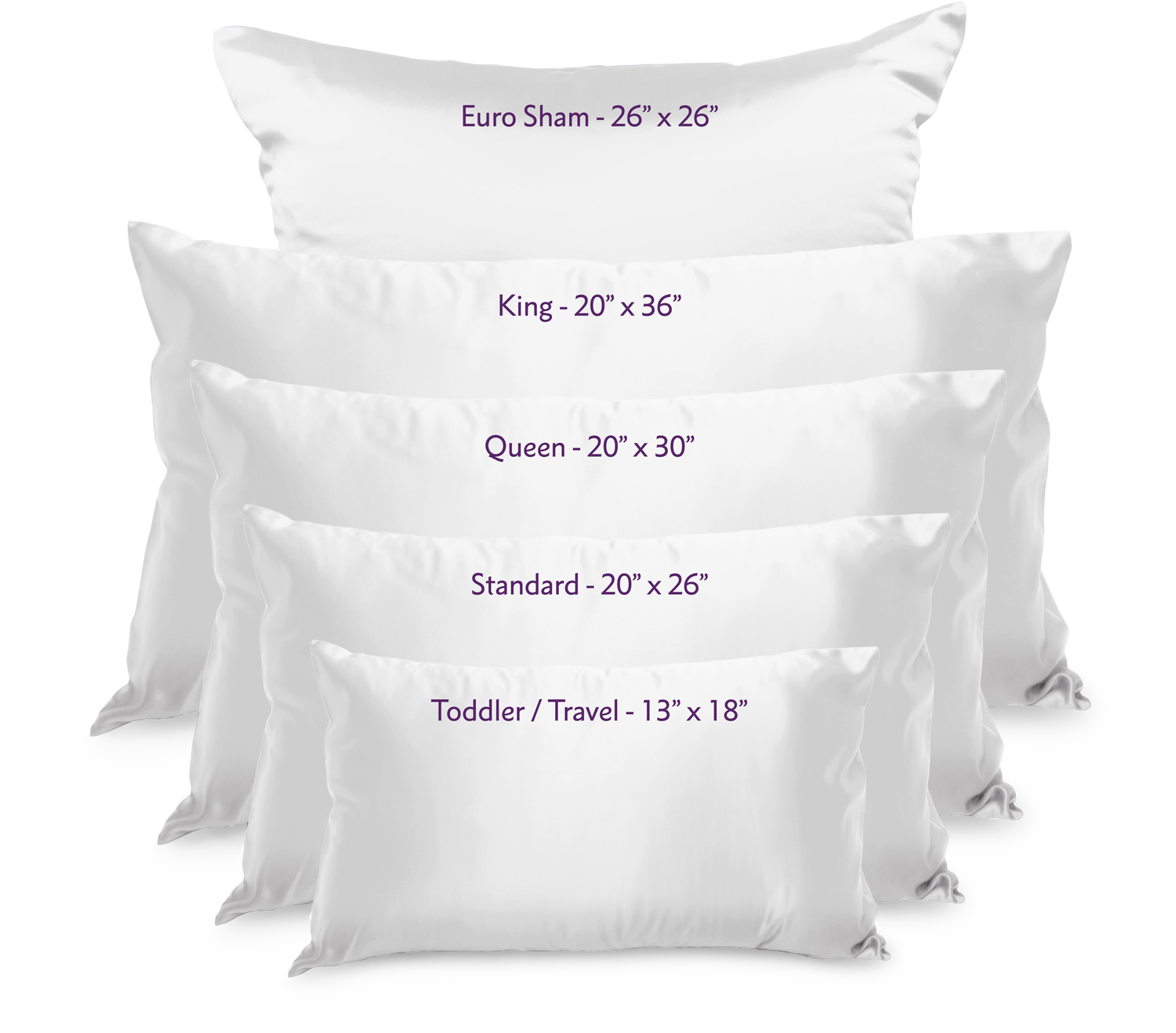 Pillowcase Size Guide - Toddler / Travel, Standard, Queen, King, and Euro Sham