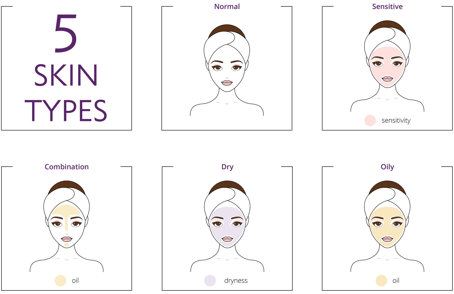 what type of pillowcase you sleep can effect how your skin looks