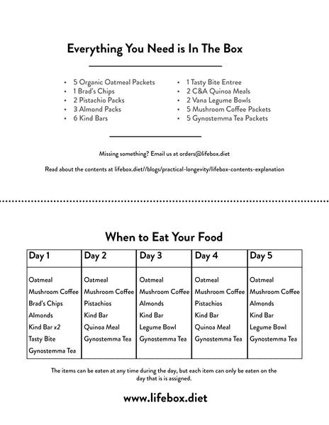 LifeBox Contents and When to Eat Them