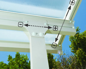 Palram Feria™ Patio Cover 9.7 ft. x 30 ft. White Frame Clear Panels - Awnings-Canada