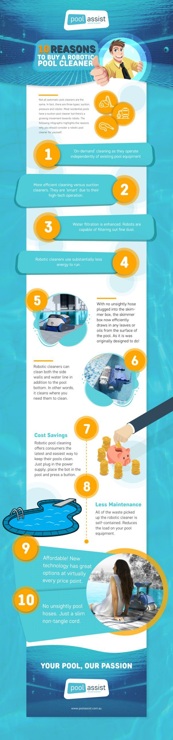 10 Reasons to Buy a Robotic Pool Cleaner