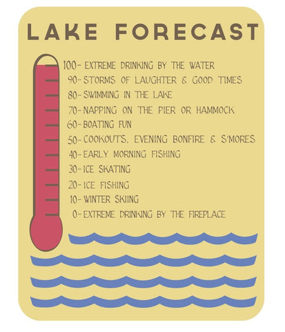 Lake Forecast Sign-11x14
