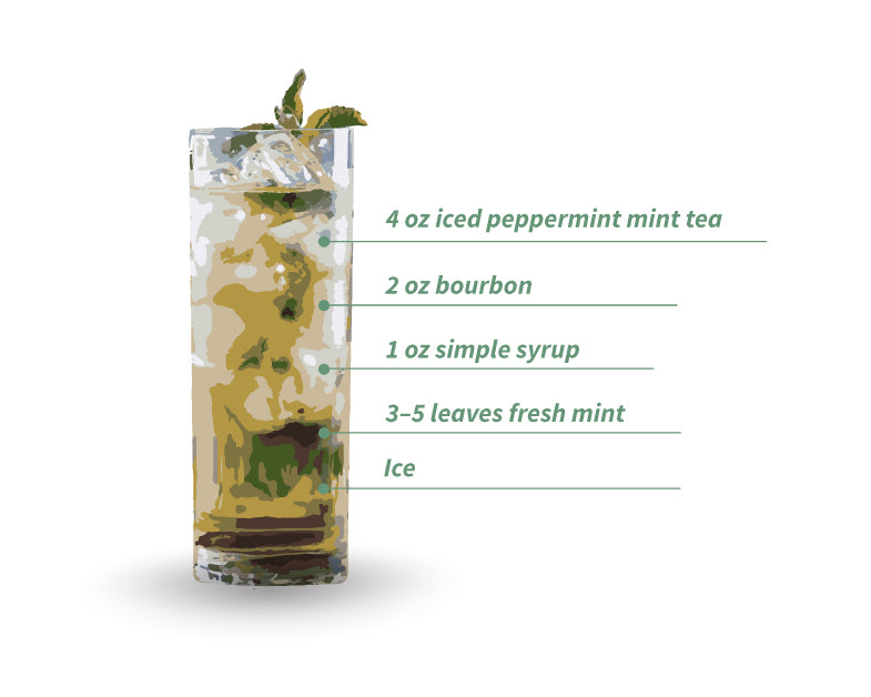 how-to-make-mint-julep