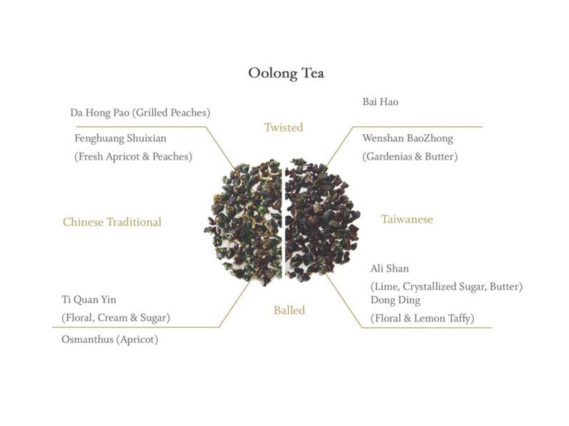 Oolong Tea Origins