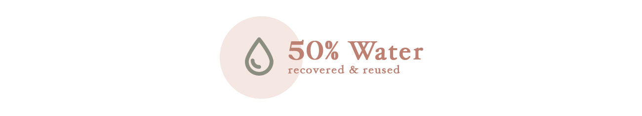 Reduced Water Consumption