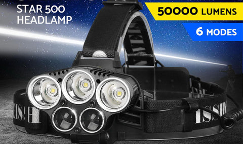 Rechargeable CREE LED Headlamp