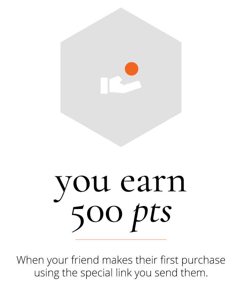 Refer a friend and earn 500 points