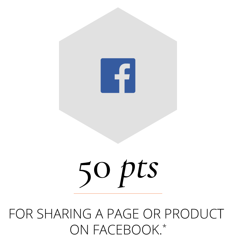 Share one of our Webpages or Products on Facebook