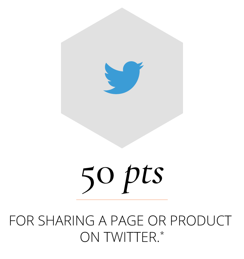 Share one of our Webpages or Products on Twitter