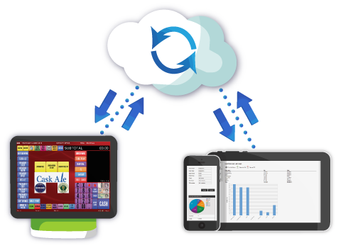 Always connected with the Infinity EPOS Cloud