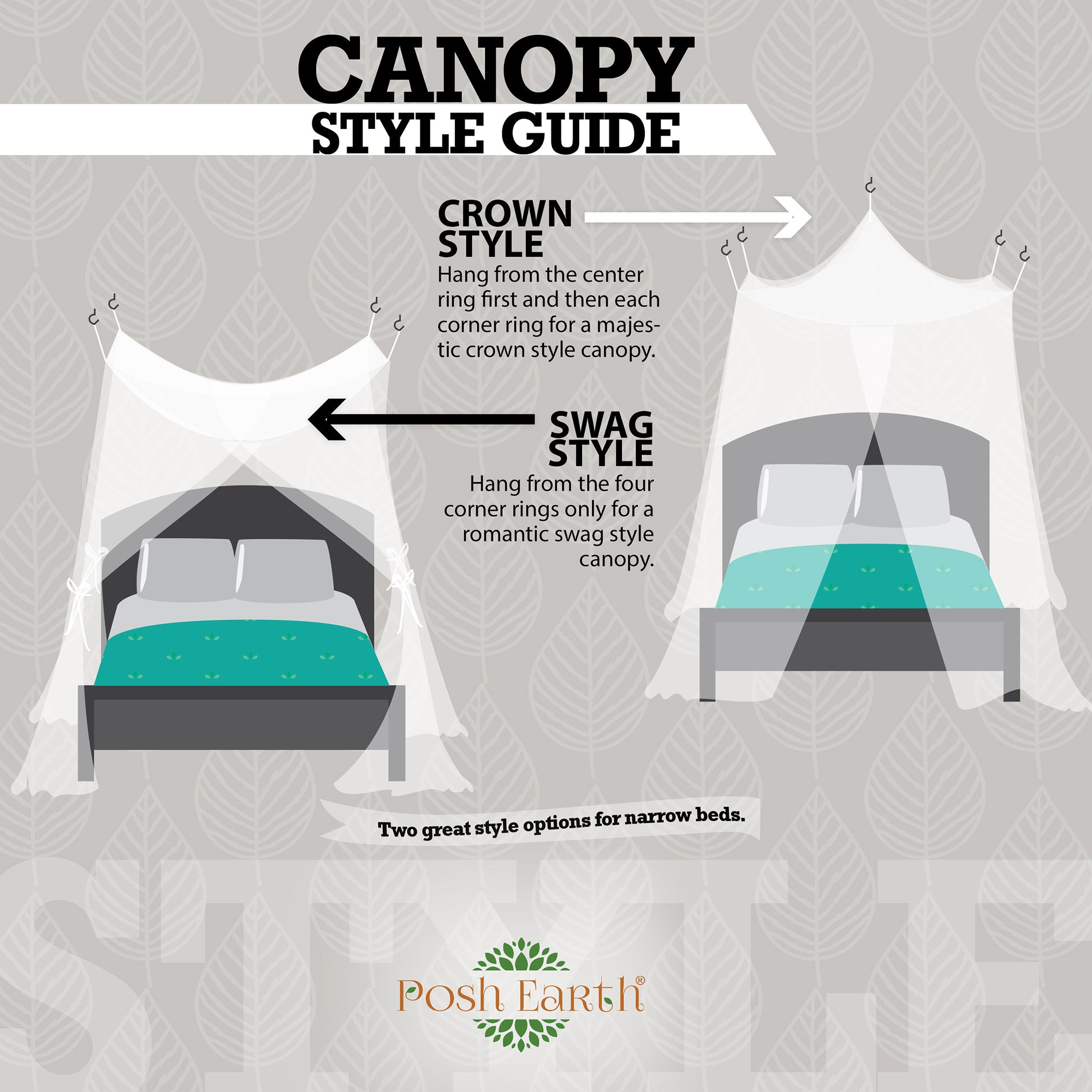 Majestic Four Poster Bed Canopy