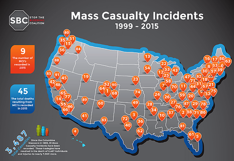 Mass Casualty Incident Map