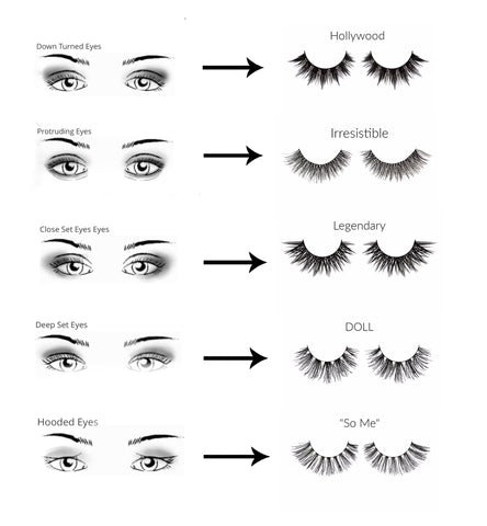 b013fe1d87b We all have different eye shapes and want to enhance the appearance of them  with makeup and lashes. Today, we will talk about which style of lash best  suits ...