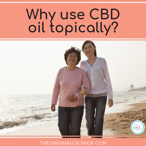 Topical CBD Products and FAQs