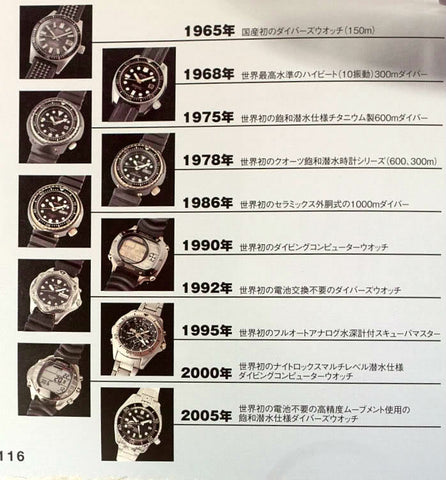 Seiko Diver production timeline