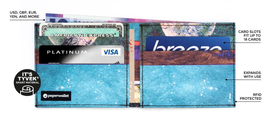 Paperwallet Flat Wallets