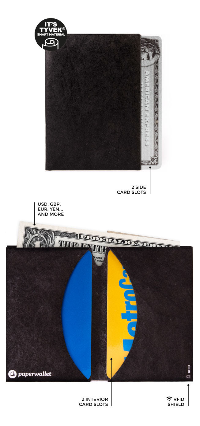 minimalist wallets