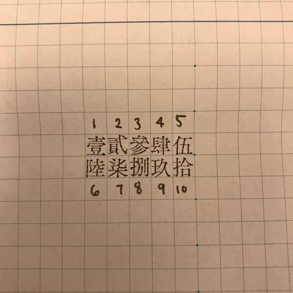 Ri Xing Type Foundry Letterpress Type, Number Series | 日星鑄字行鉛字, 數字系列