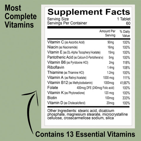 "Most Complete Vitamins &  Minerals Package: World's Most Inclusive<br><b><FONT COLOR=""RED"">FREE SHIPPING USA</font></b>"