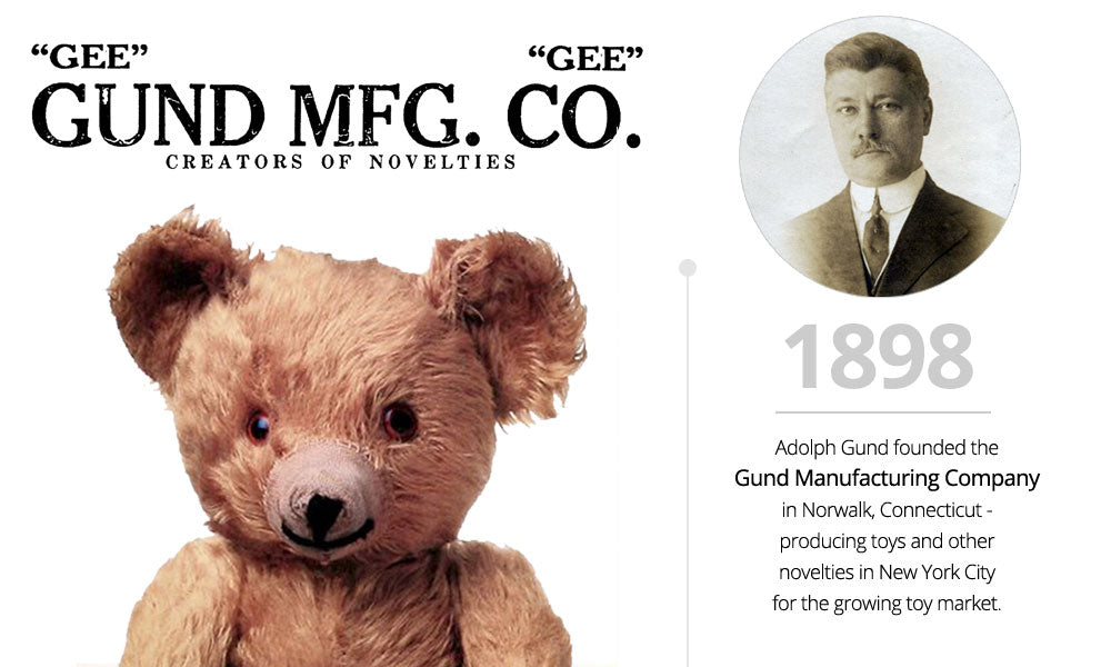 History of Gund shown in pictures