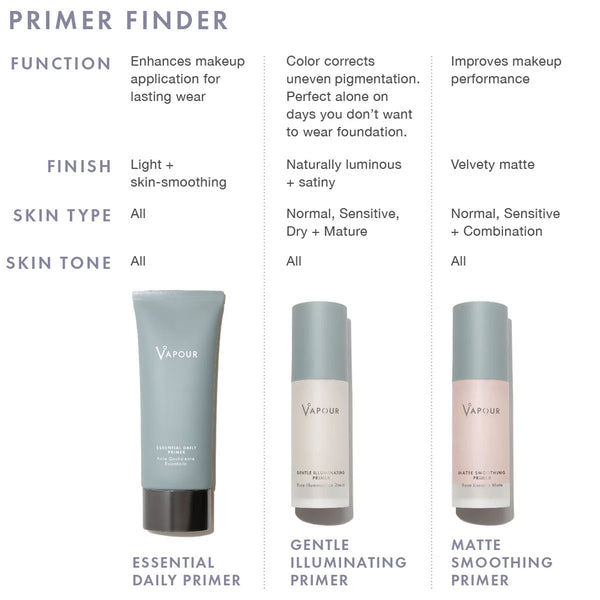Vapour Beauty Primers