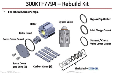 300KTF7794 REPAIR KIT 300 SERIES W/ROTOR COVER EA