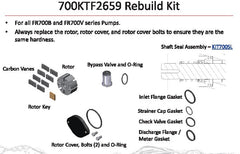 700KTF2659 FILLRITE REPAIR KIT WITH CARBON VANES FOR 700B SERIES PUMP EA
