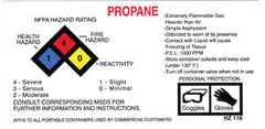 OSHA Commercial cylinder decal 2-4-0 PROPANE
