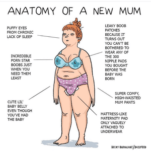 What Postpartum (Really) Looks Like