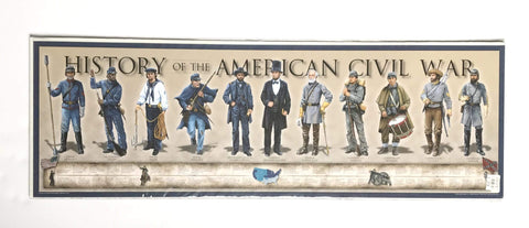 History Of The American Civil War Poster Poster