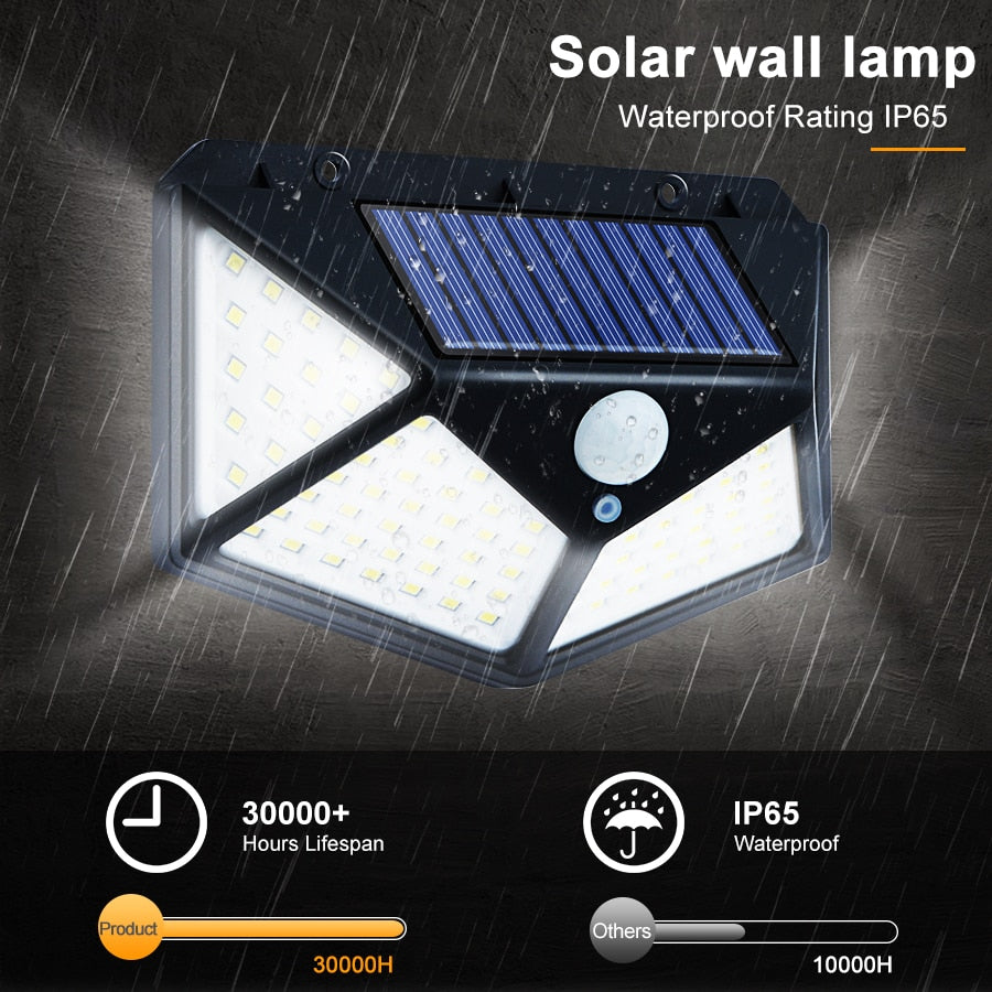 114 LED Solar Powered Security Light