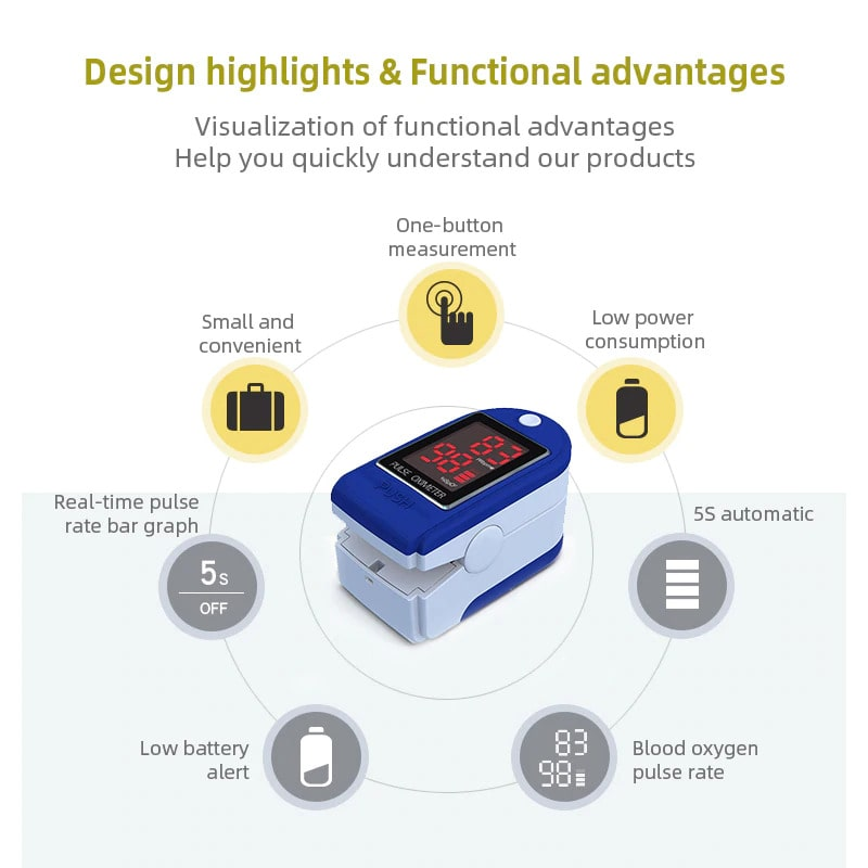 OxiMeter RX™ - Measure Blood Oxygen Levels Easily and Safely Without Needles