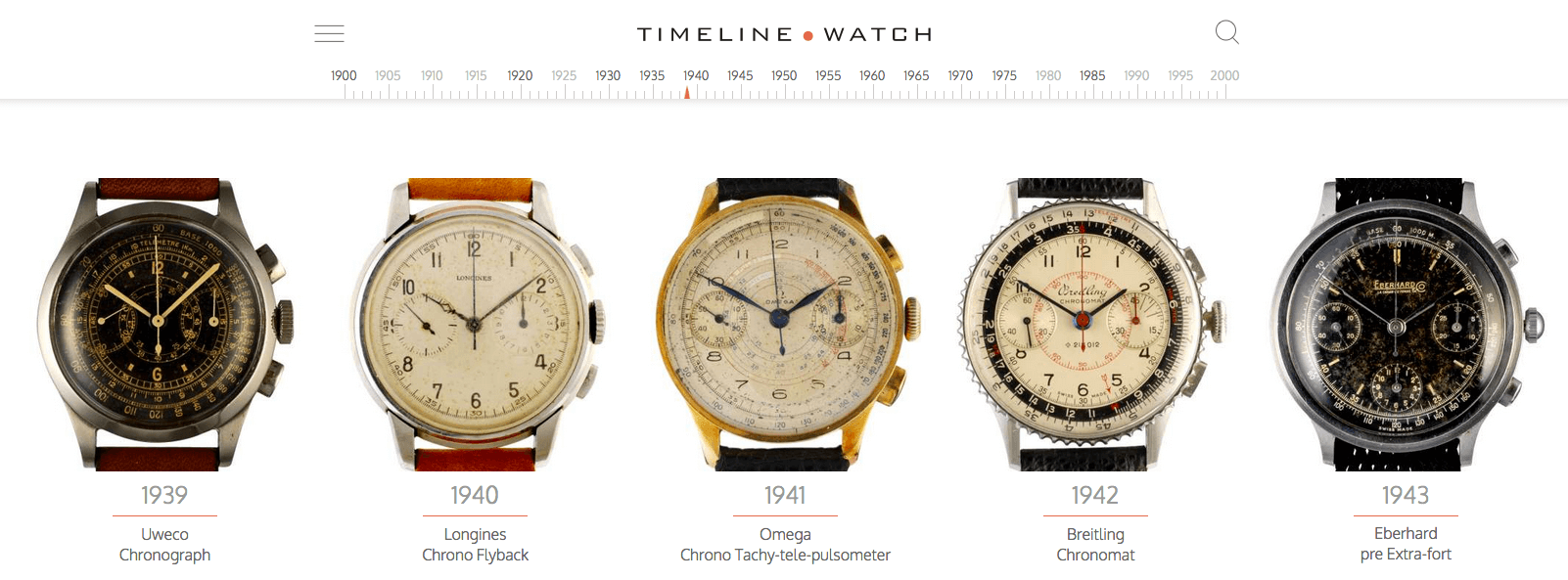 Timeline.Watch_The Collector