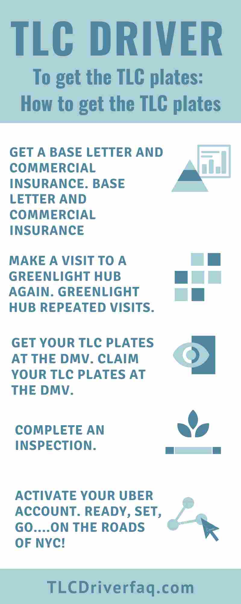 How Much Does It Cost To Get Tlc Plates - How to Get Your
