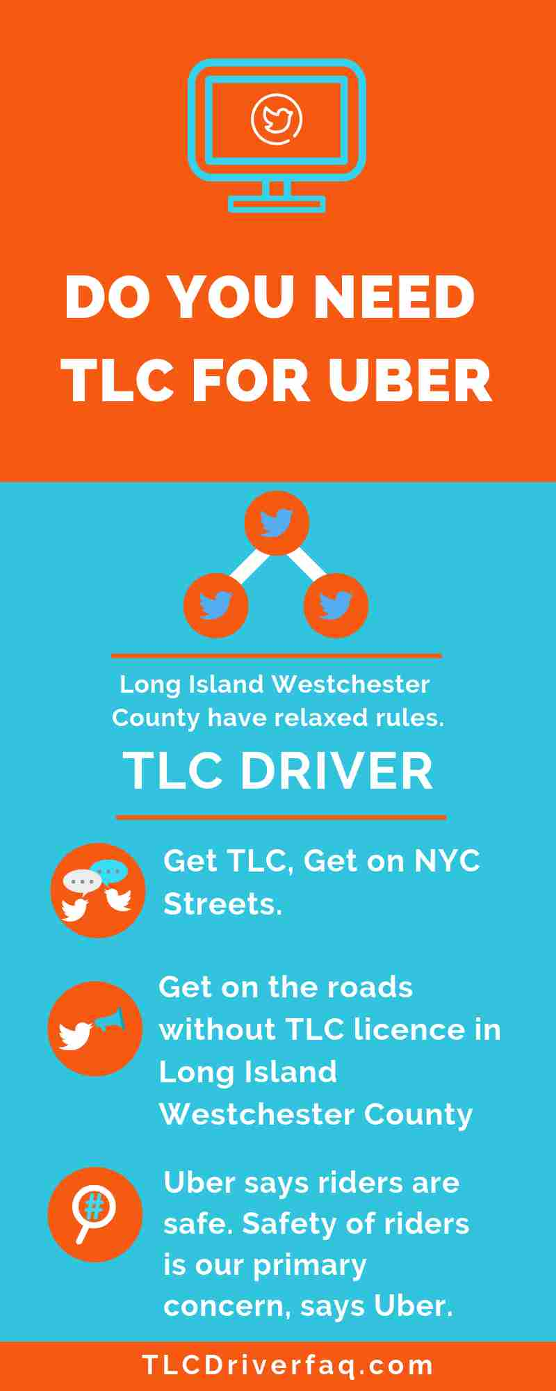 Do You Need Tlc For Uber - How to Get Your TLC License in NYC