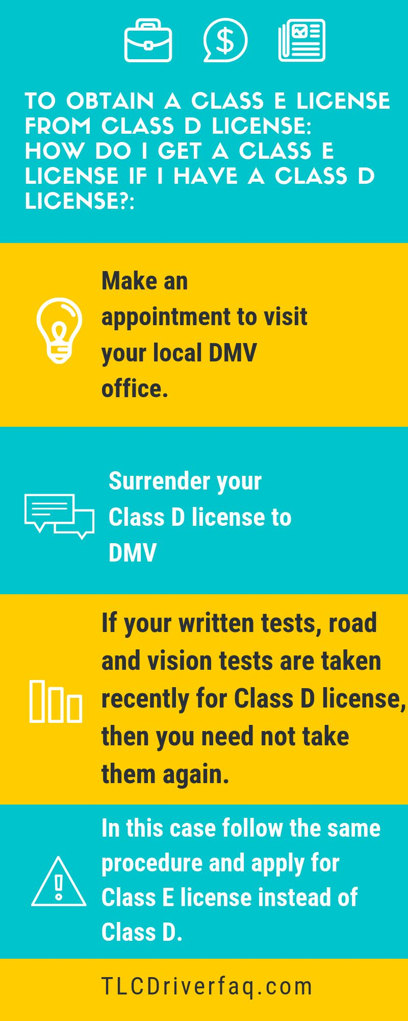 How Do I Get A Class E License In New York - How to Get Your