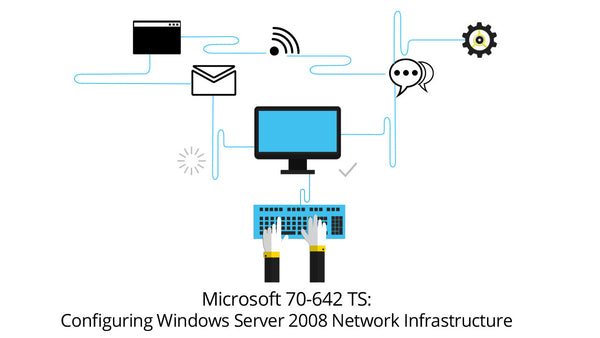 Microsoft 70-642 TS: Windows Server 2008 Network Infrastructure, Configuring