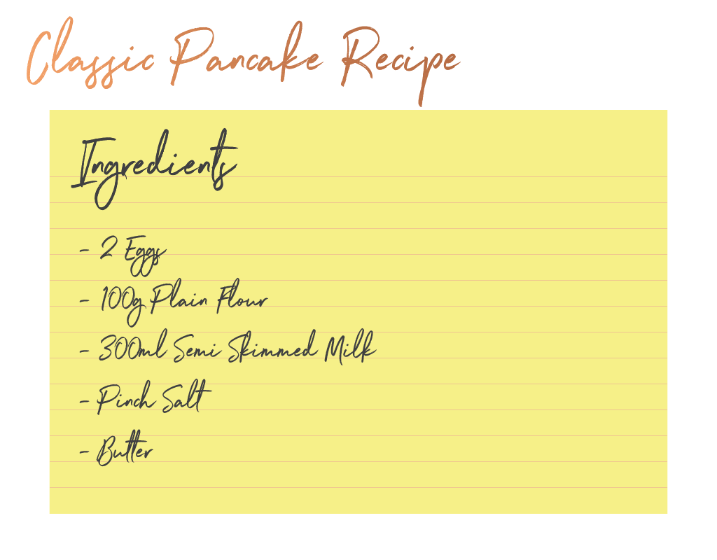 Graphic showing a classic pancake recipe