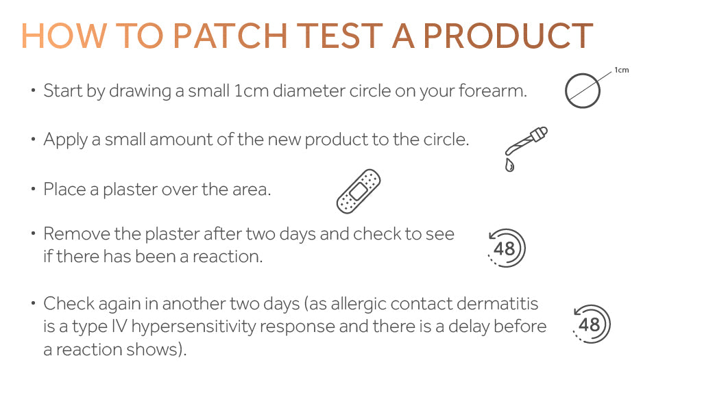 Graphic showing Dr Ne Win's step-by-step guide to patch testing a new skincare product