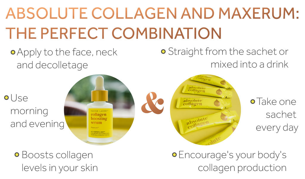 Graphic showing how Absolute Collagen and Maxerum serum work perfectly together to boost your skin