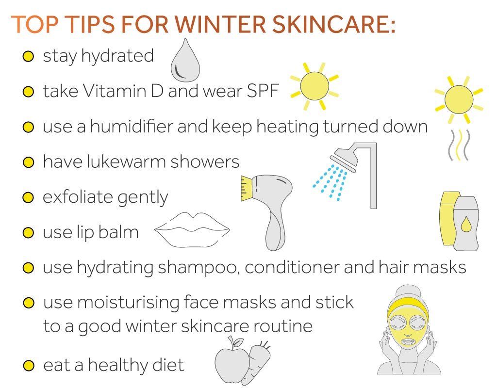 Infographic listing advice for winter skincare from Dermatologist Dr Ne Win