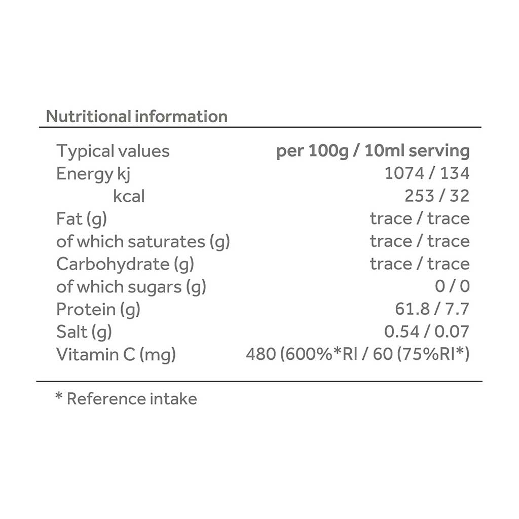 Nutritional information for Absolute Collagen.