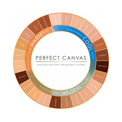 Perfect Canvas Airbrush Foundation 6-pack. Light/Medium