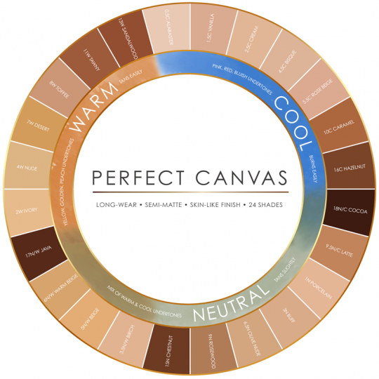 Perfect Canvas Airbrush Foundation