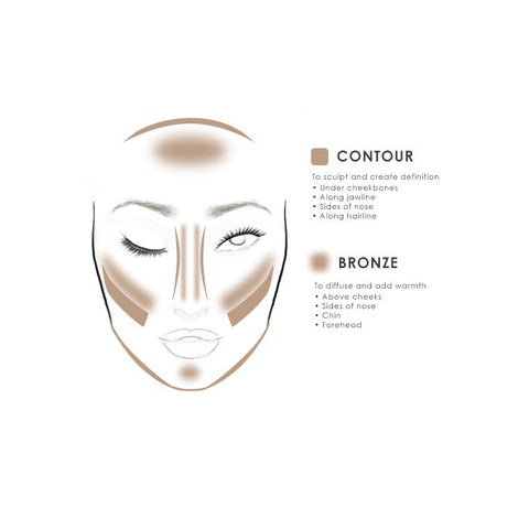 S/B STARTER SET CONTOUR & BRONZE KIT 6-PACK