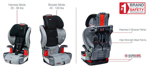 Britax Grow With You booster seat