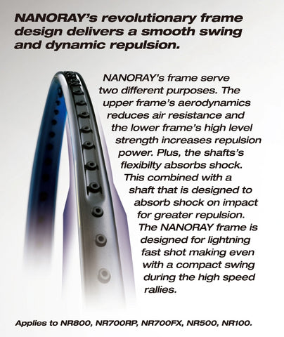 Yonex Nanoray's Revolutionary Frame image at Badminton Warehouse