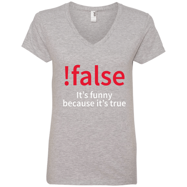!false - Programmer joke (w/o title, ladies) - Tshirt, Hoodie, Longsleeve, Caps, Case - All at Tee++