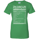 The Coder's Life (ladies) - Tshirt, Hoodie, Longsleeve, Caps, Case - All at Tee++