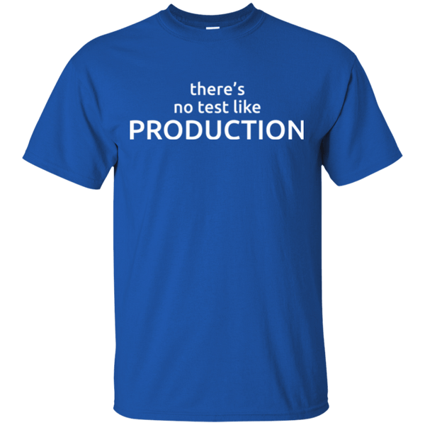 There's No Test Like Production